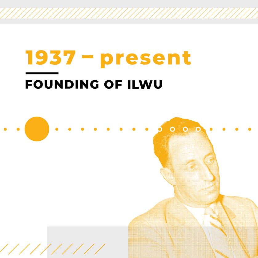 Founding of ILWU