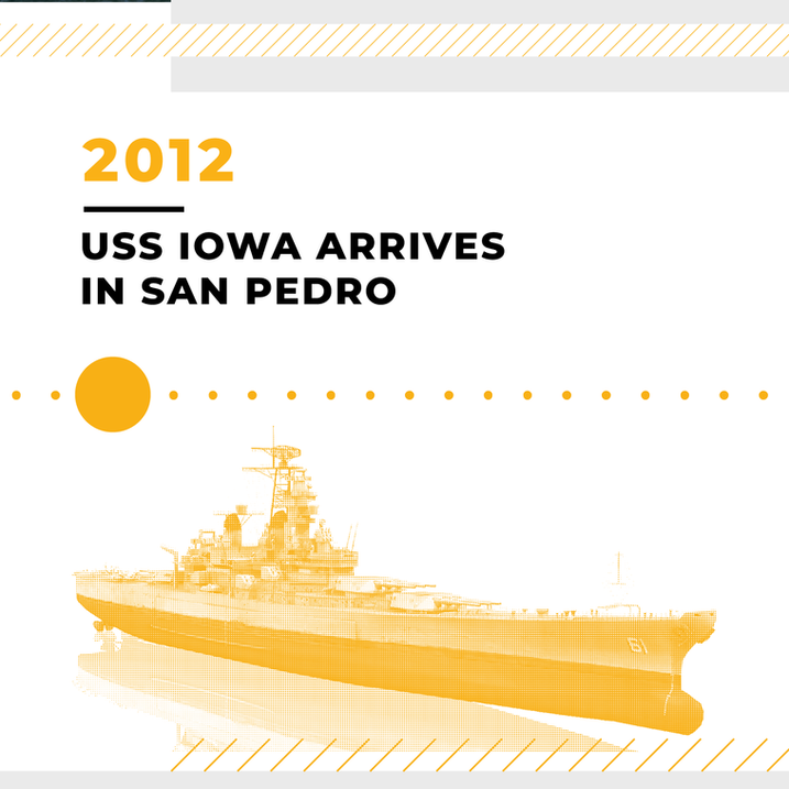 USS Iowa Arrives in San Pedro