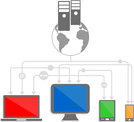 Marketopia will host your website on our servers and create business emails as well.