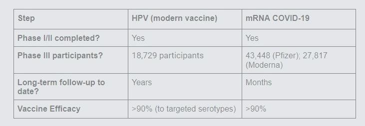 COVID-19 Vaccines, Dr. Leslie Phillips, Data-Driven LLC