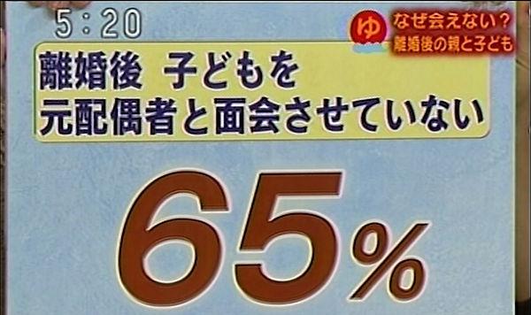 65% NPO Wink 2007.jpg