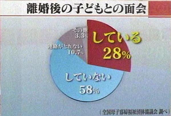Sept 8, 2010 Close Up Gendai survey of v