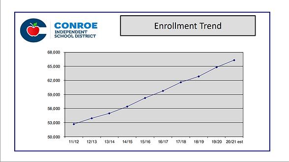 Enrollement Trend.PNG
