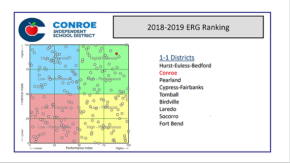 ERG Rating.PNG