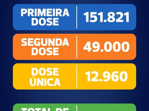Quase 30% da população já está com a vacina completa em Cascavel