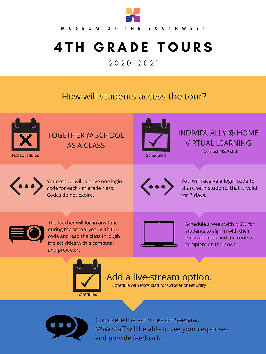 4th grade tours 2020-20201.png