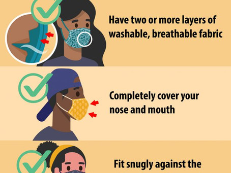(How to) Wear a Mask!