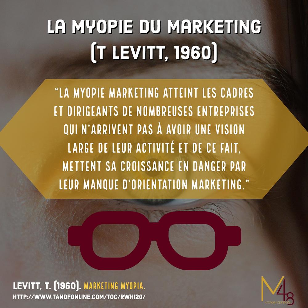 """Selon Théodore Levitt """"La myopie marketing atteint les cadres et dirigeants de nombreuses entreprises qui n'arrivent pas à avoir une vision large de leur activité et de ce fait, mettent sa croissance en danger par leur manque d'orientation marketing."""" LEVITT, T. (1960). Marketing myopia. http://www.tandfonline.com/toc/rwhi20/"""