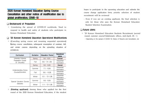 2020 Korean Homeland Education Spring Course Cancellation and other notice