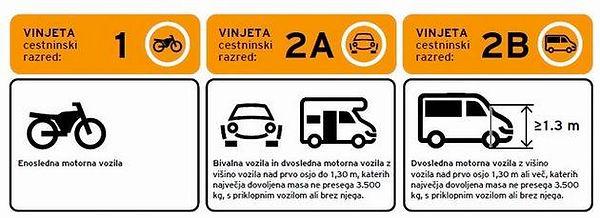 Viñeta Eslovenia