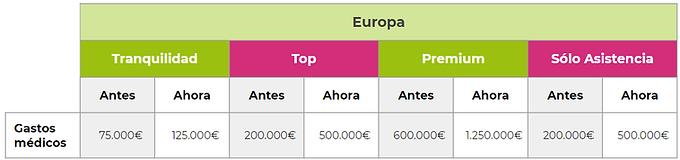 cobertura médica europa.png