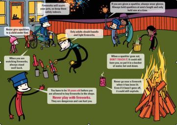 Firework Safety Assembly