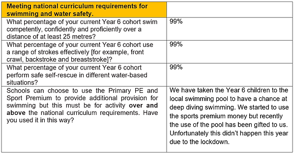 Swimming requirements.PNG