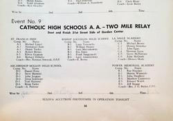 1971 KOC Meet 2MR
