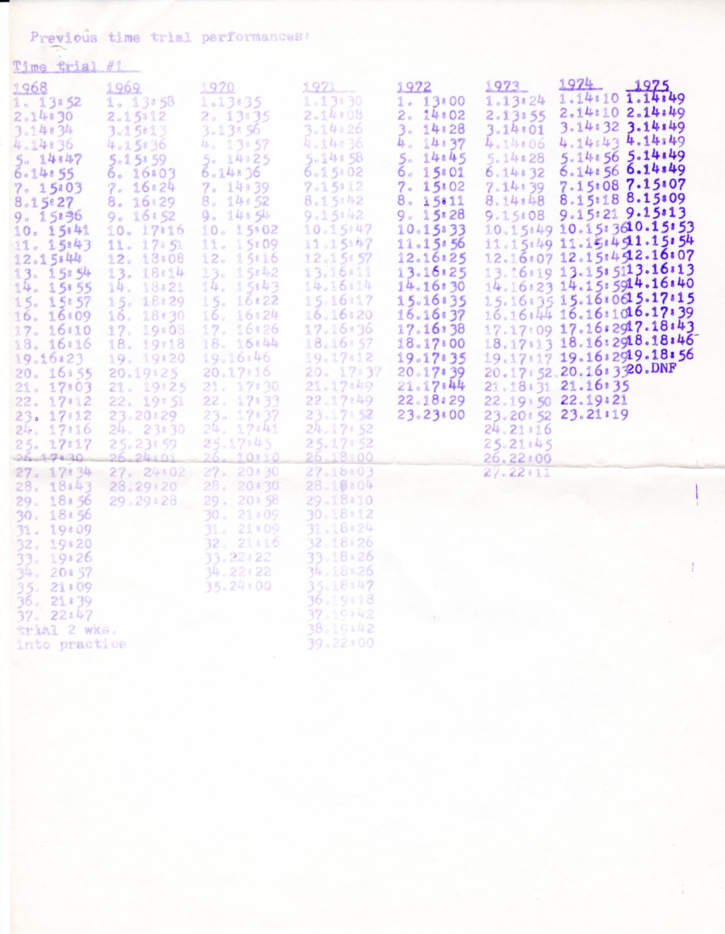 1975-09-06_TT1