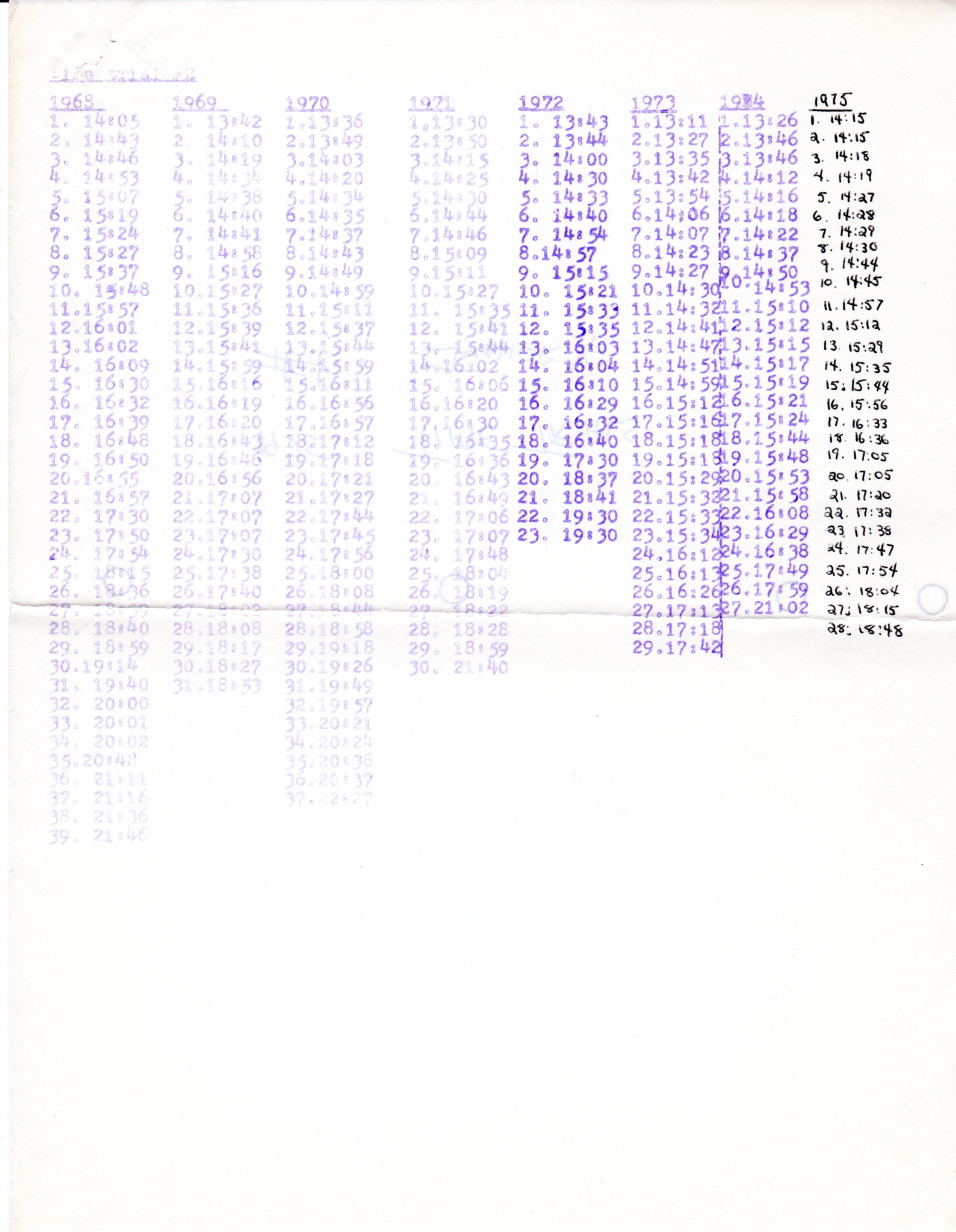 1975-09-13_TT2