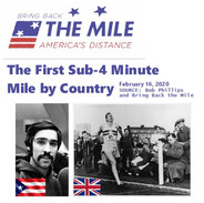 2020-02-16 First Sub-4 Mile by Country