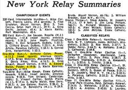 1970 NY Relays Summary