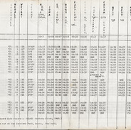 1970 Summary by Harrier from Marty Wisni