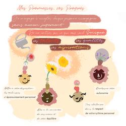 ma STORYTELLING : mes promesses, vos progrès