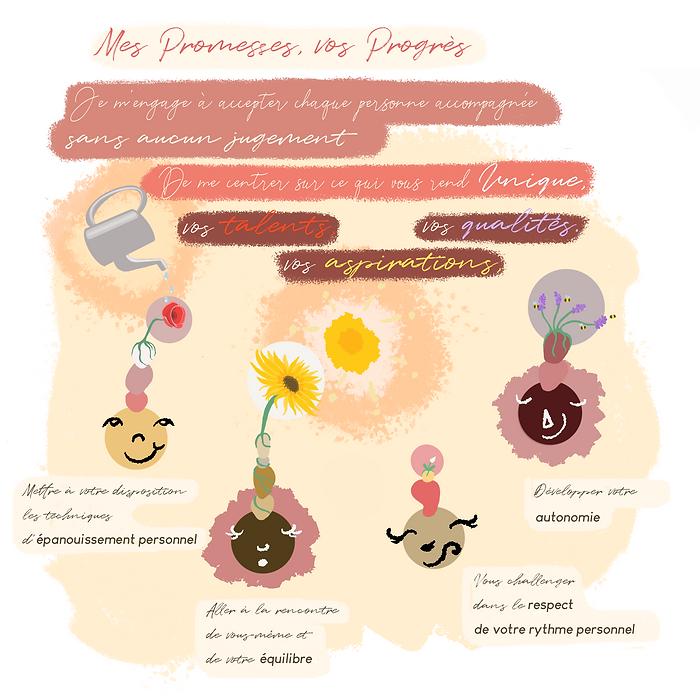 3_-_mes_promesses_vos_progrès.png
