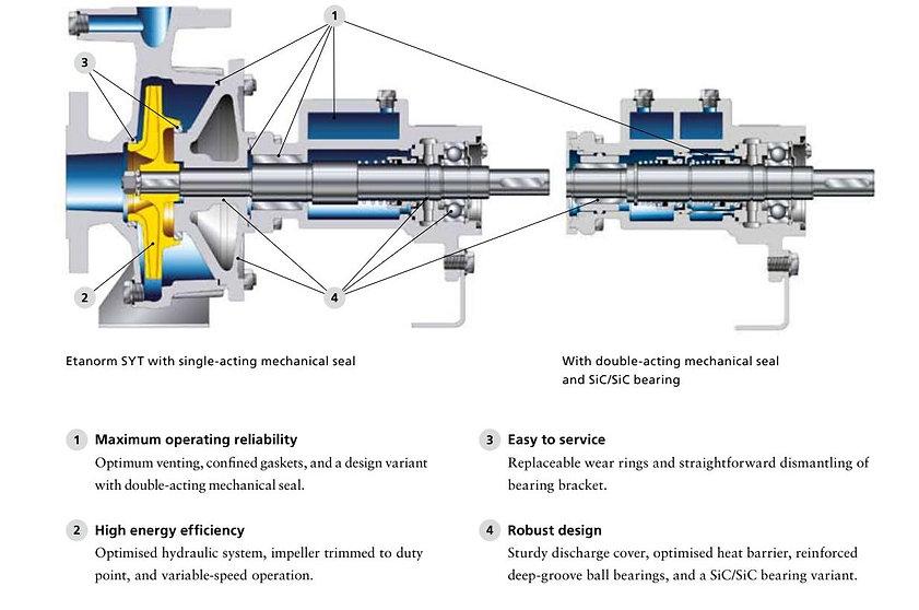 KSB Thermal Oil Pump 3.jpg