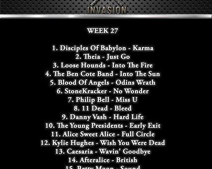 """Karma"" Scores #1 Top 30 Chart"