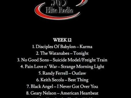 """""""KARMA"""" Hits #1 - Top 10 Radio Charts"""