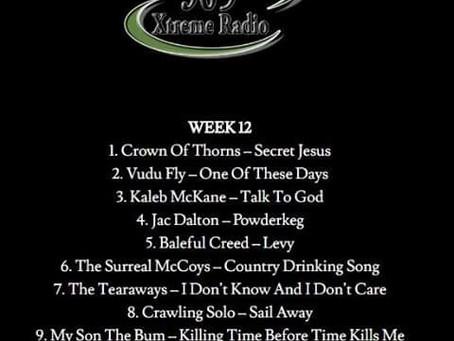 """Secret Jesus"" - Hits #1 - Top 10 Radio Charts"