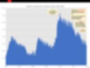 Unemployment Graph.png
