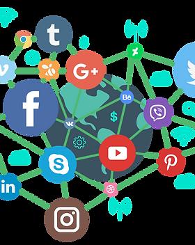 Social Media Marketing - SMM Services