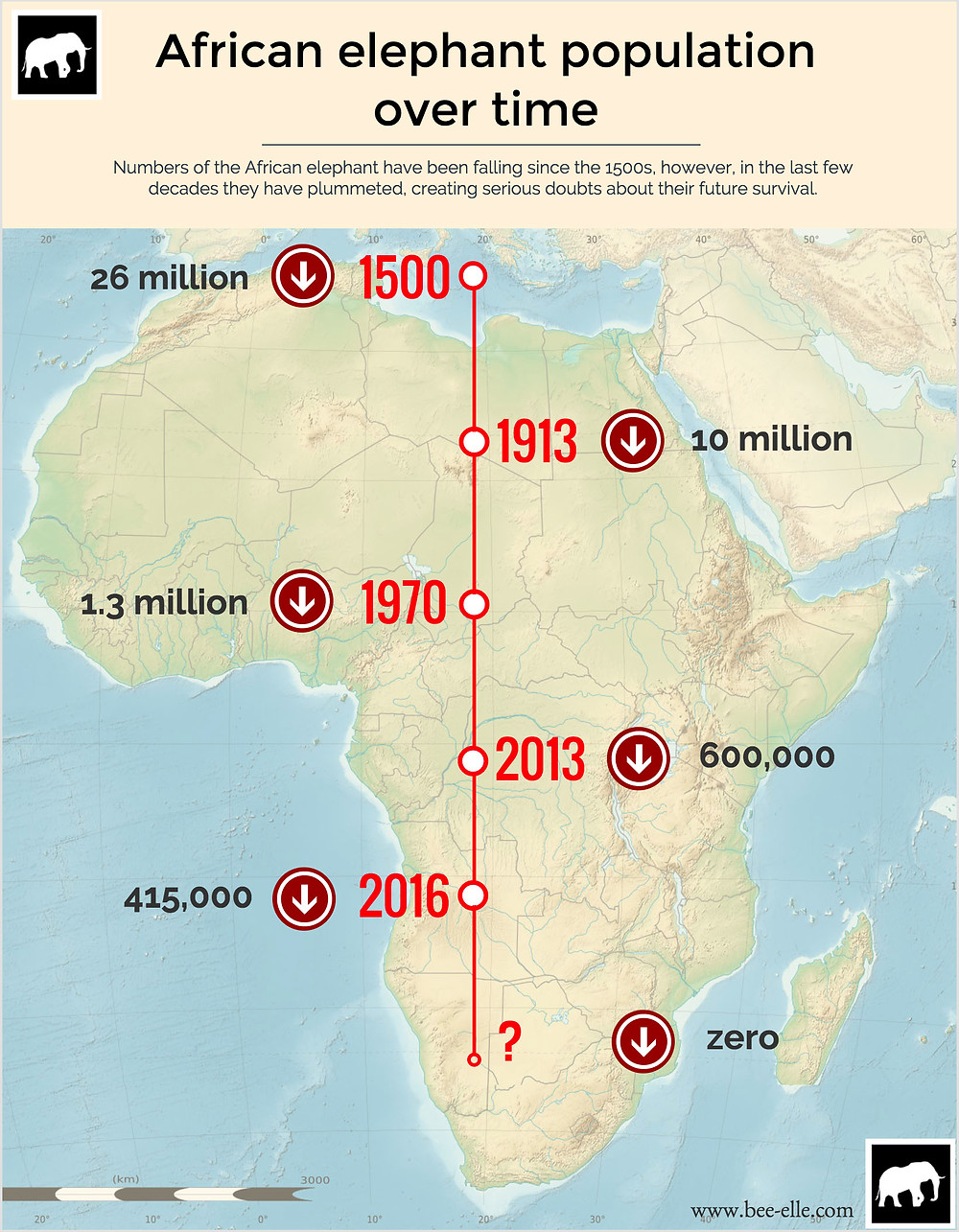 Infographic: African elephant population over time