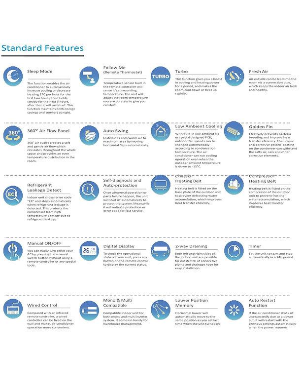 Standard Features Norton 2.jpg