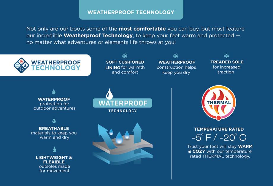 Weatherproof Tech