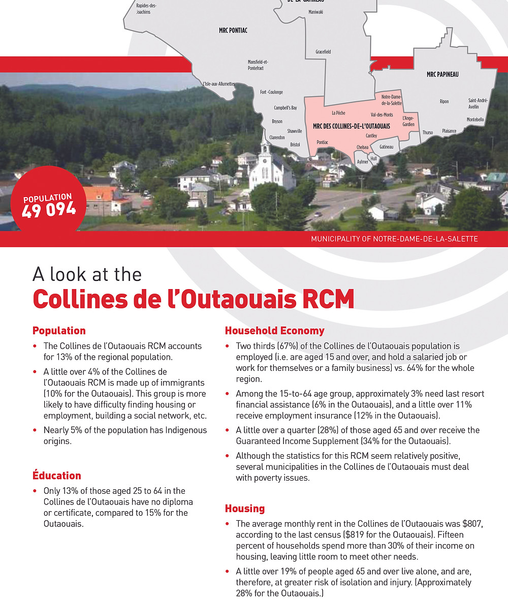 Centraide Outaouais is a philanthropic organization whose mission is to fight poverty and social exclusion in the Outaouais region. Photo courtesy Centraide Outaouais