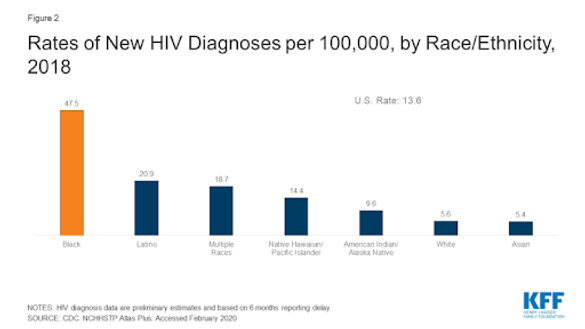 Race & HIV 3.png