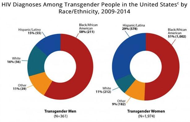 transgender 2.jpg
