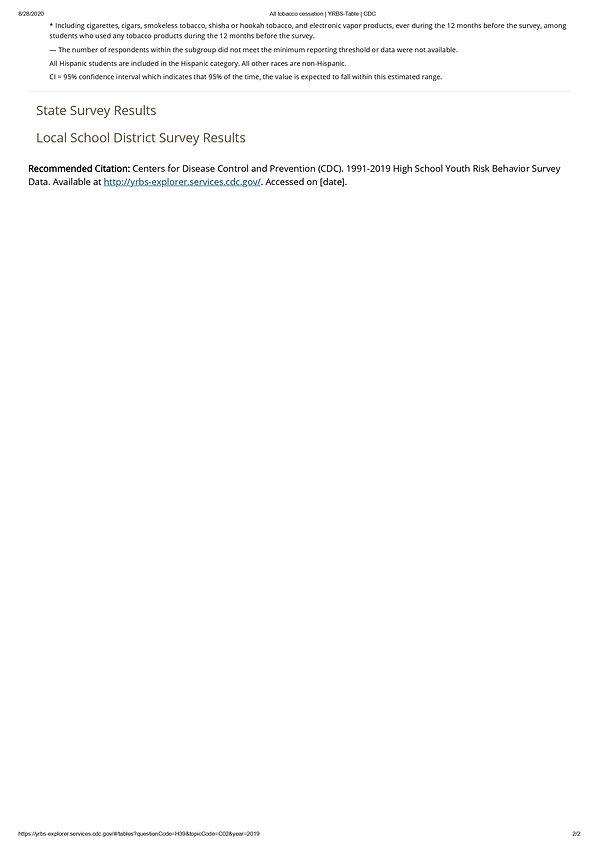 All tobacco cessation _ YRBS-Table _ CDC