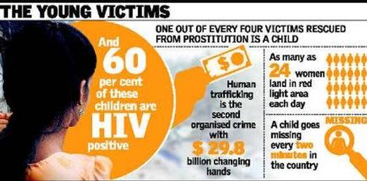Trafficking 2.jpg