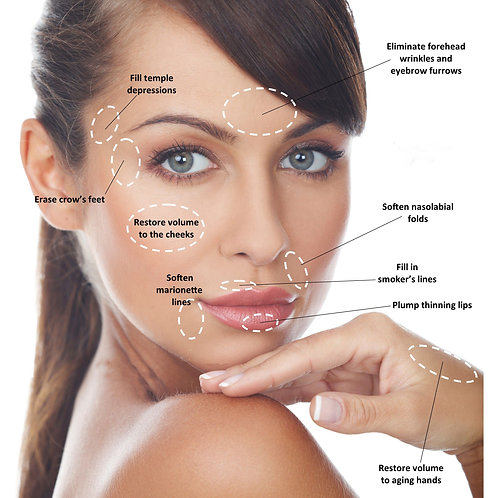 Aesthetics - Advanced Dermal Filler Training Course