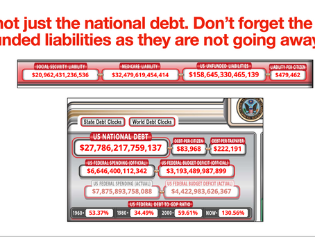 $158 Trillion in Unfunded Liabilities!