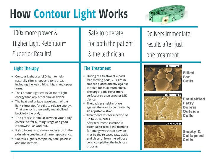 contour-light-_-How-It-Works-1_edited.jpg