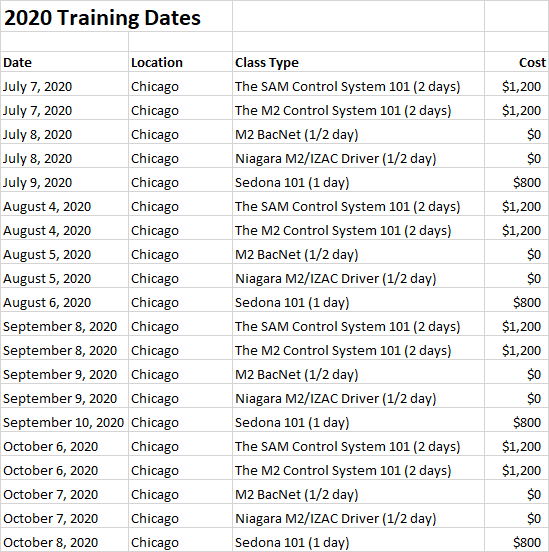 Training Dates for Website.png