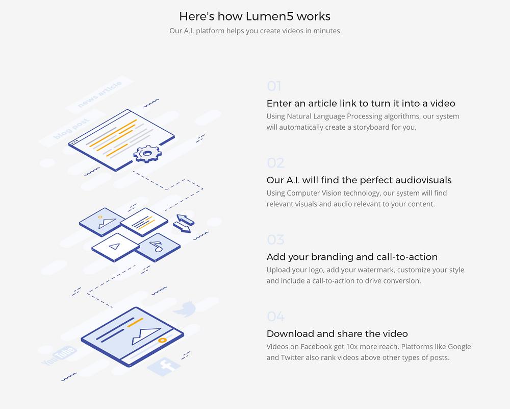 About lumen5