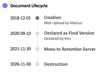 DocumentLifeCycle.png