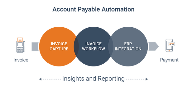 ACCOUNTS PAYABLE AUTOMATION-01 (003).png