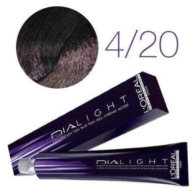 Loreal Dia Light - Краска для волос № 4.20 шатен интенсивный перламутровый, 50мл