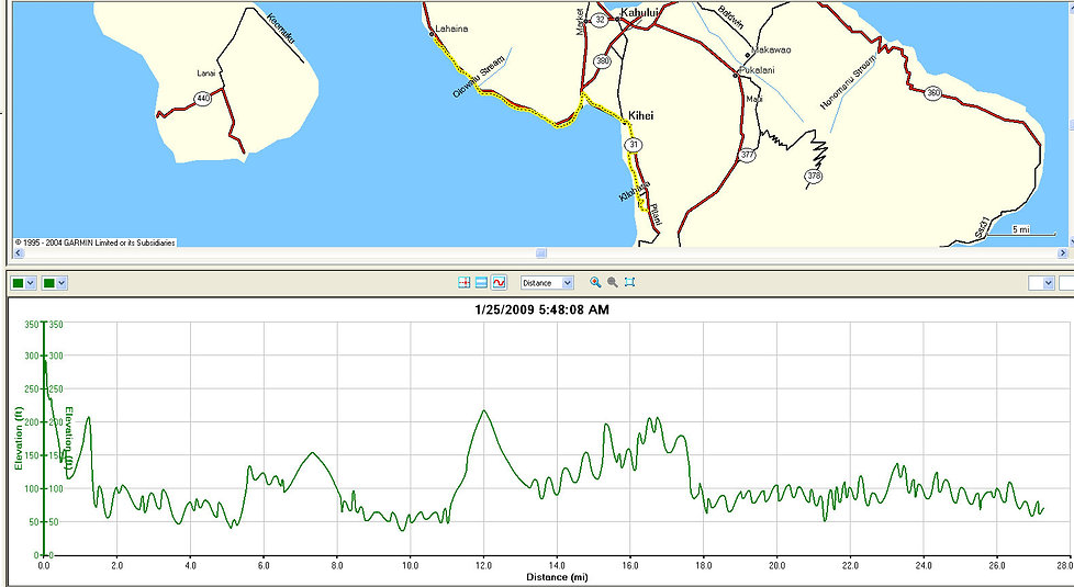 Maui_Oceanfront_Marathon_Elevation_Chart