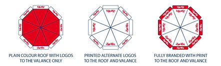 Branded-Roof_Valance-1800.jpg