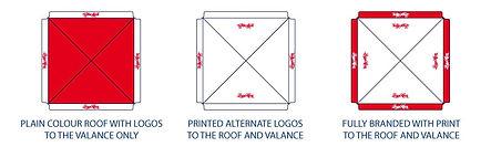 Branded-Roof_Valance-2000.jpg